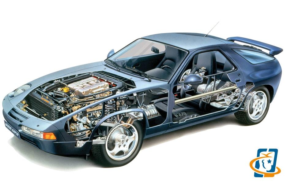 Automotive Engine Design Workshop Call Us On 91 9069695109
