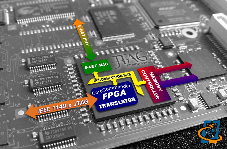 Workshops | FPGA | VLSI | IoT